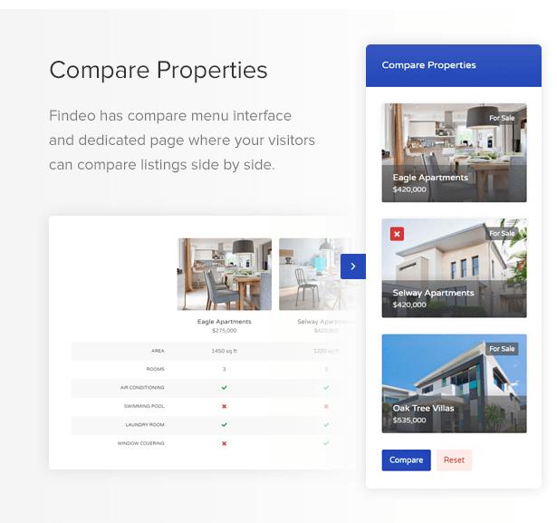 Findeo - Real Estate WordPress Theme Download